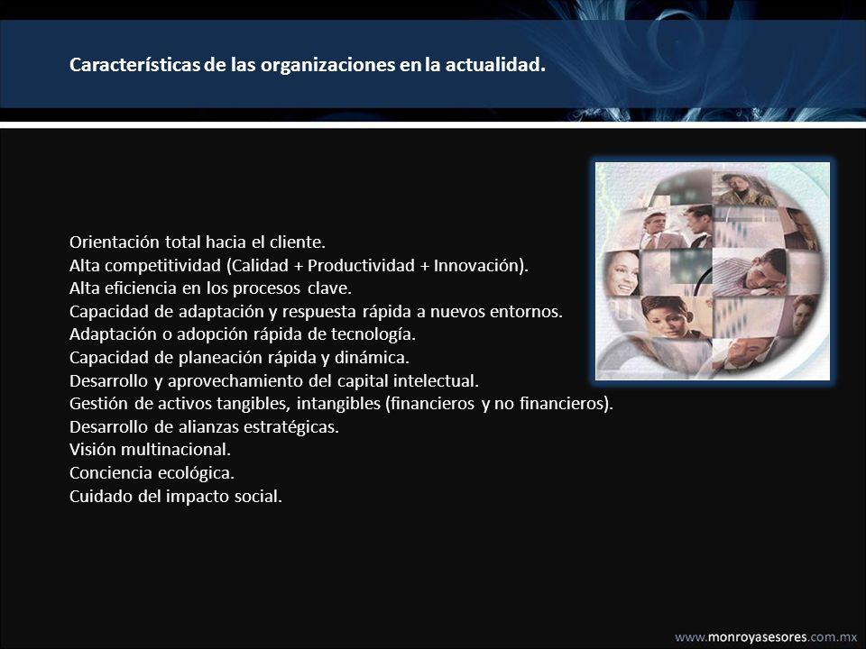 Características de las organizaciones en la actualidad.