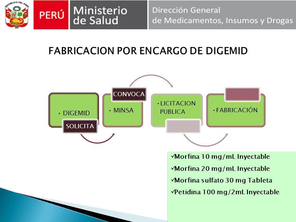 FABRICACION POR ENCARGO DE DIGEMID