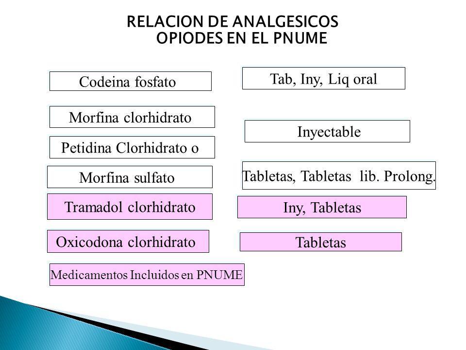 RELACION DE ANALGESICOS OPIODES EN EL PNUME