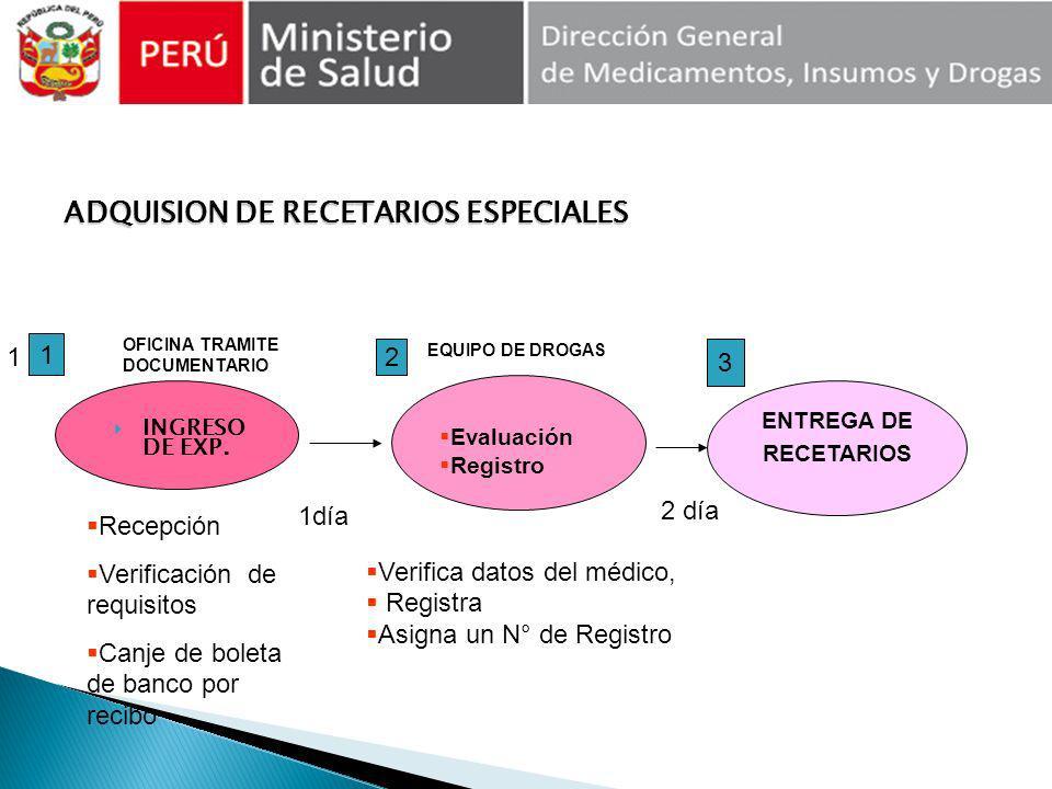 ADQUISION DE RECETARIOS ESPECIALES
