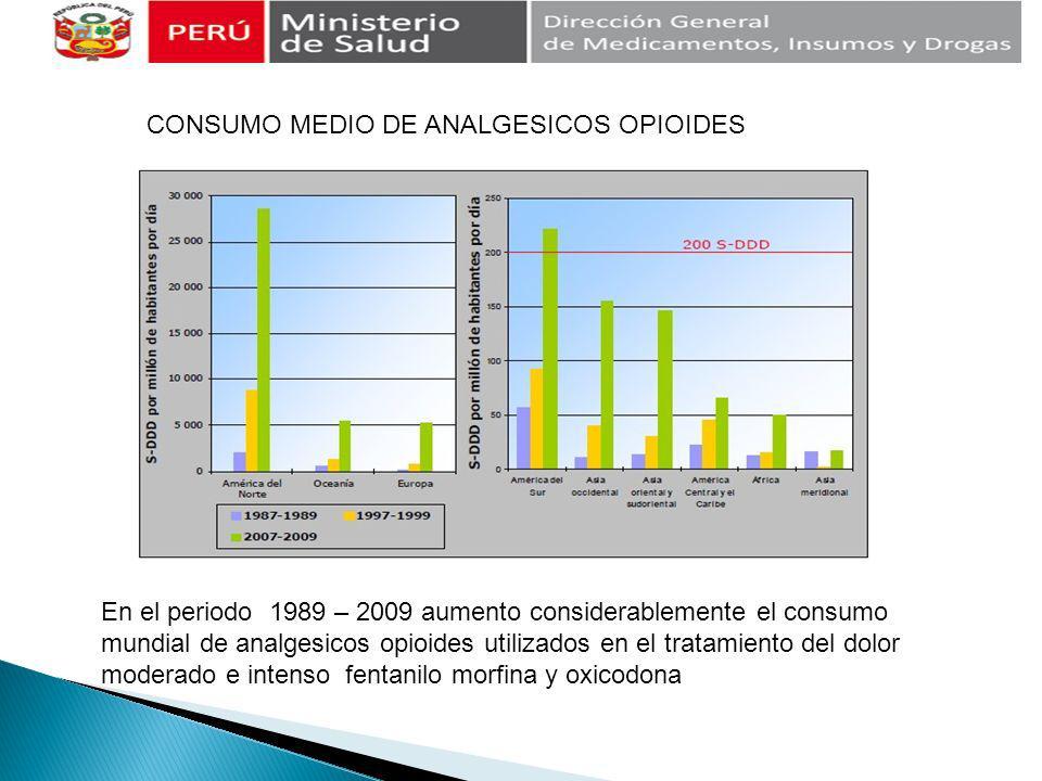 CONSUMO MEDIO DE ANALGESICOS OPIOIDES