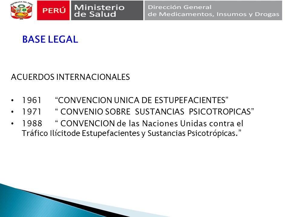 BASE LEGAL ACUERDOS INTERNACIONALES