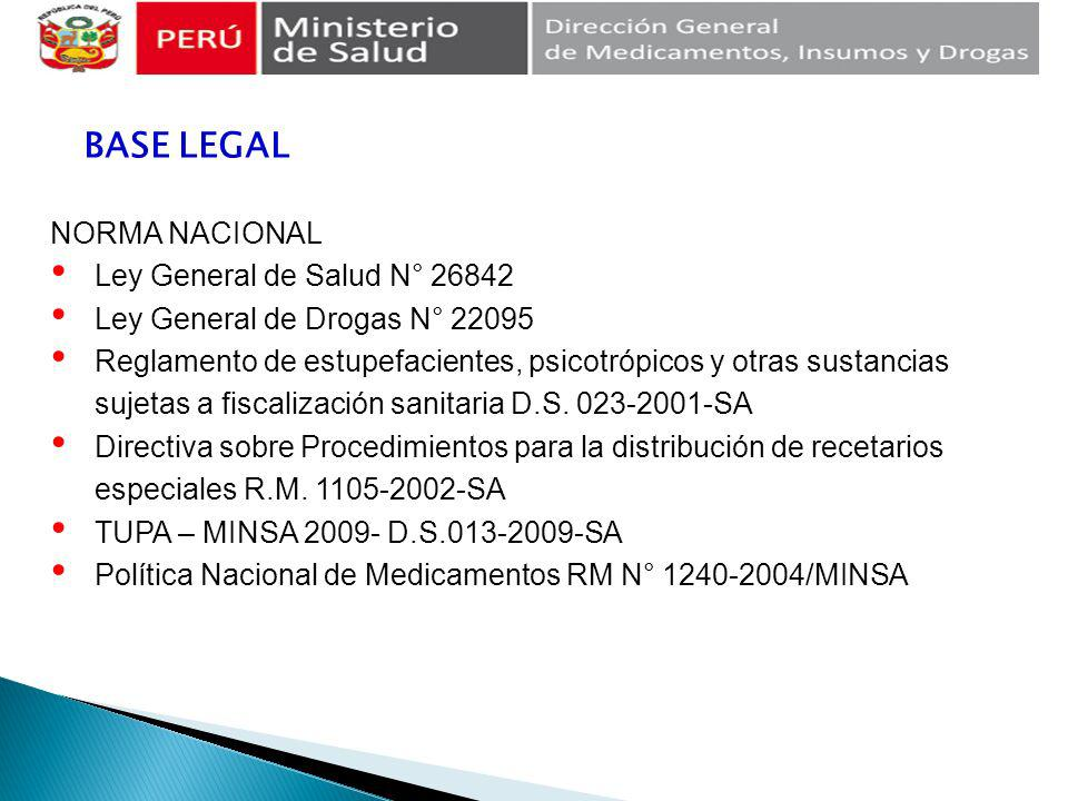 BASE LEGAL NORMA NACIONAL Ley General de Salud N° 26842