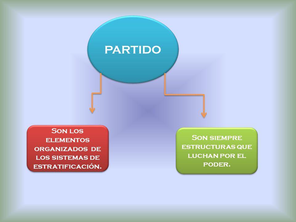 PARTIDO Son los elementos organizados de los sistemas de estratificación.