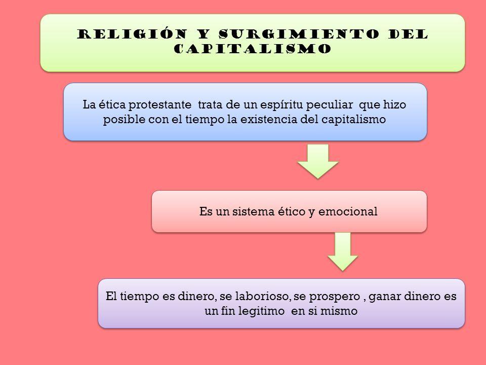 Religión y surgimiento del capitalismo