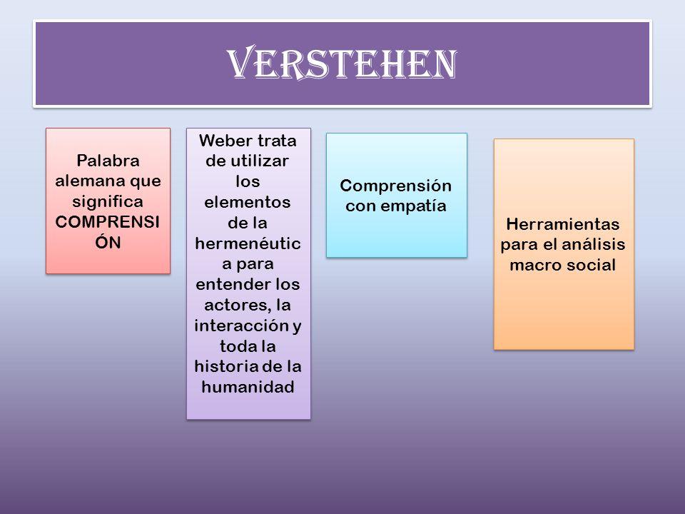 VERSTEHEN Palabra alemana que significa COMPRENSIÓN.
