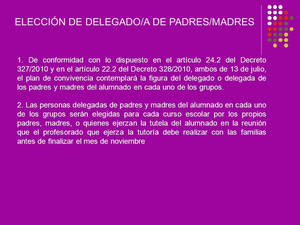 ELECCIÓN DE DELEGADO/A DE PADRES/MADRES