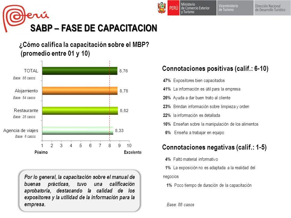 SABP – FASE DE CAPACITACION