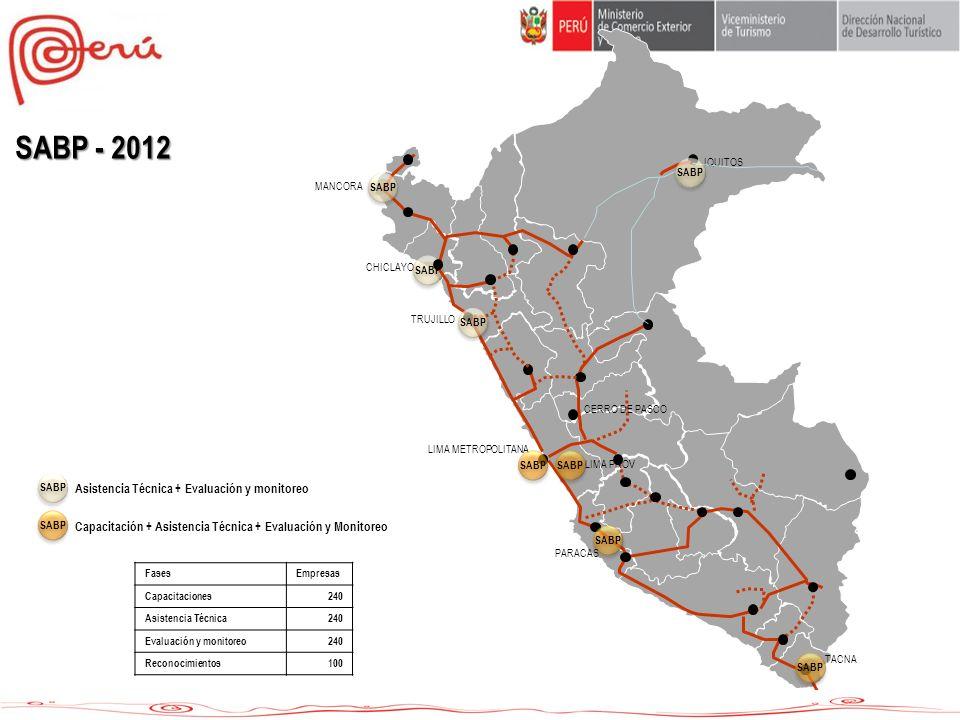 SABP - 2012 Asistencia Técnica + Evaluación y monitoreo