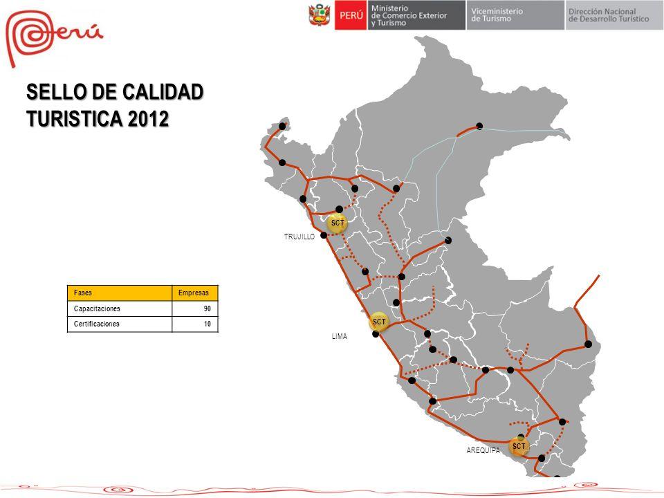 SELLO DE CALIDAD TURISTICA 2012