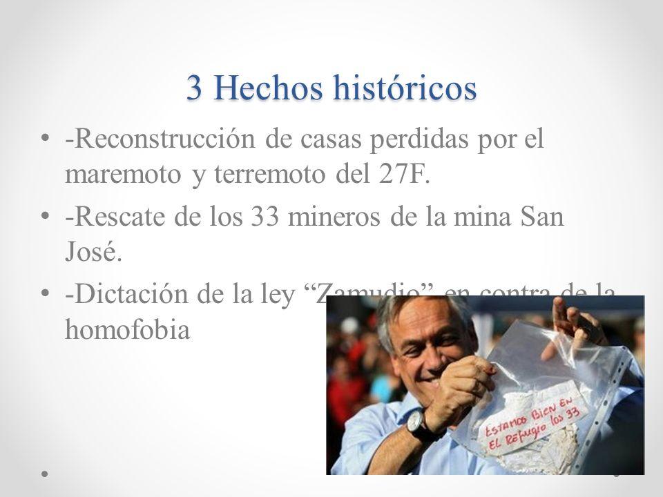3 Hechos históricos -Reconstrucción de casas perdidas por el maremoto y terremoto del 27F. -Rescate de los 33 mineros de la mina San José.