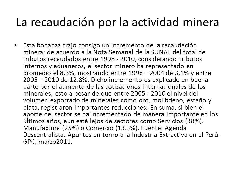 La recaudación por la actividad minera