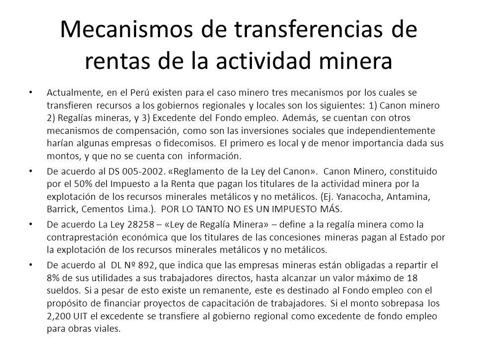 Mecanismos de transferencias de rentas de la actividad minera