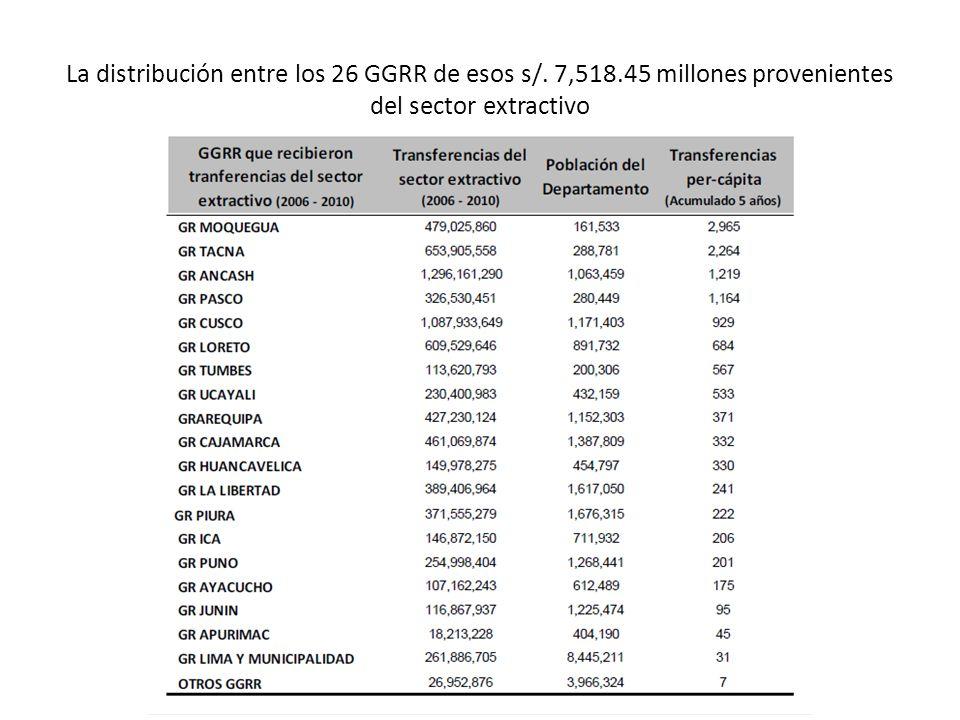 La distribución entre los 26 GGRR de esos s/. 7,518