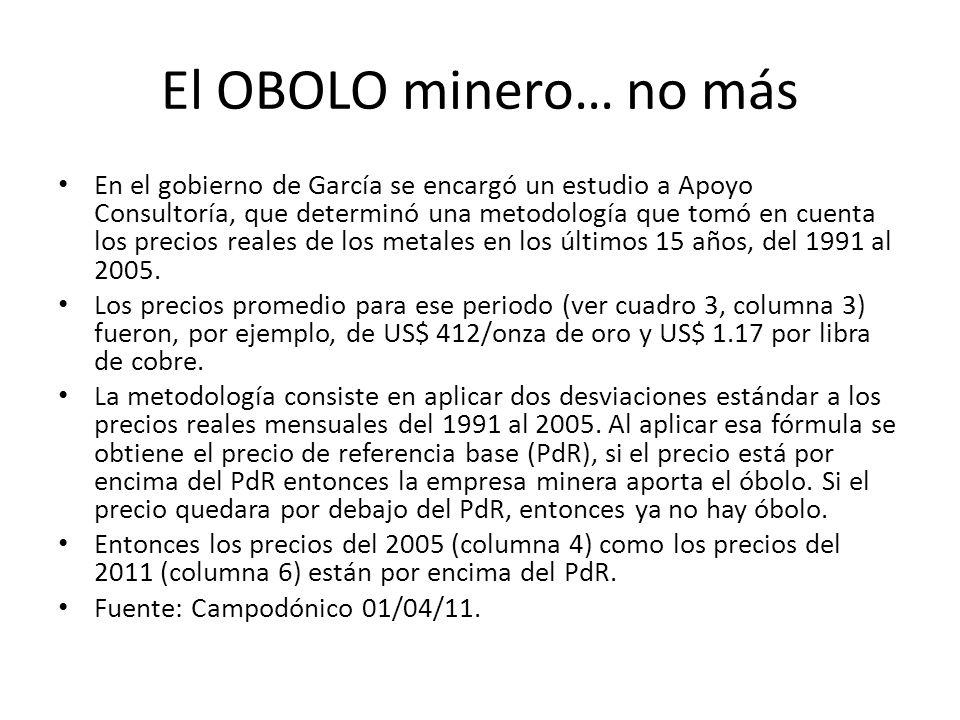 El OBOLO minero… no más
