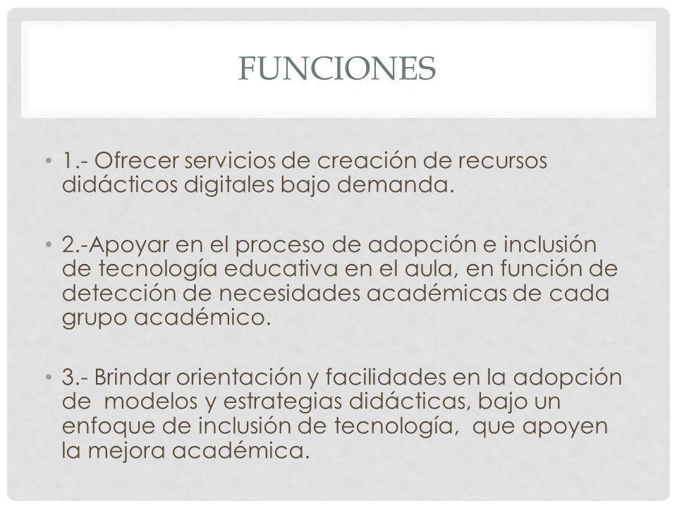 Funciones 1.- Ofrecer servicios de creación de recursos didácticos digitales bajo demanda.