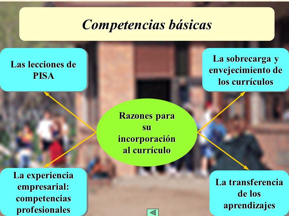 Competencias básicas La sobrecarga y envejecimiento de los currículos