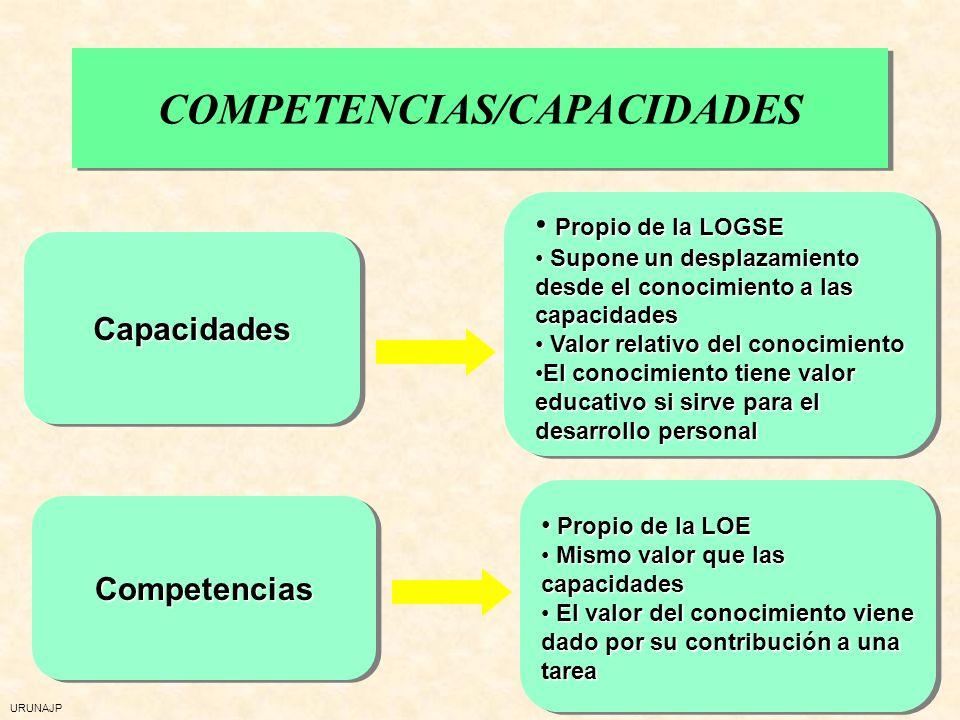 COMPETENCIAS/CAPACIDADES