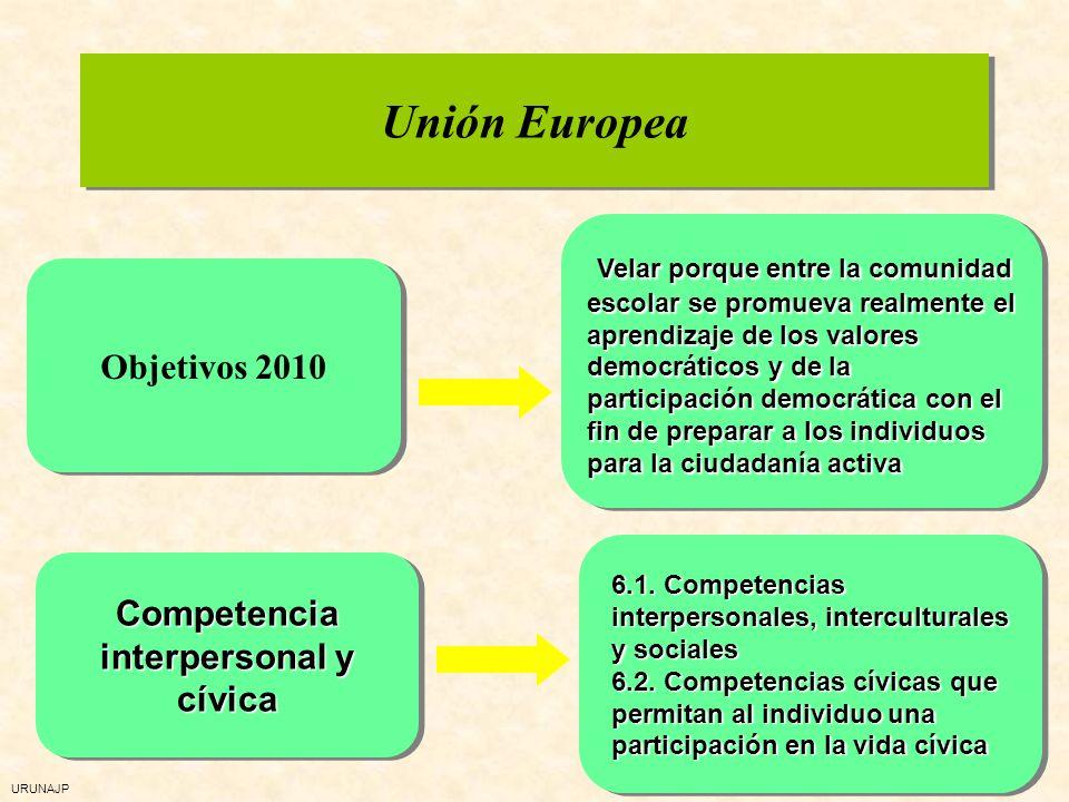 Competencia interpersonal y cívica