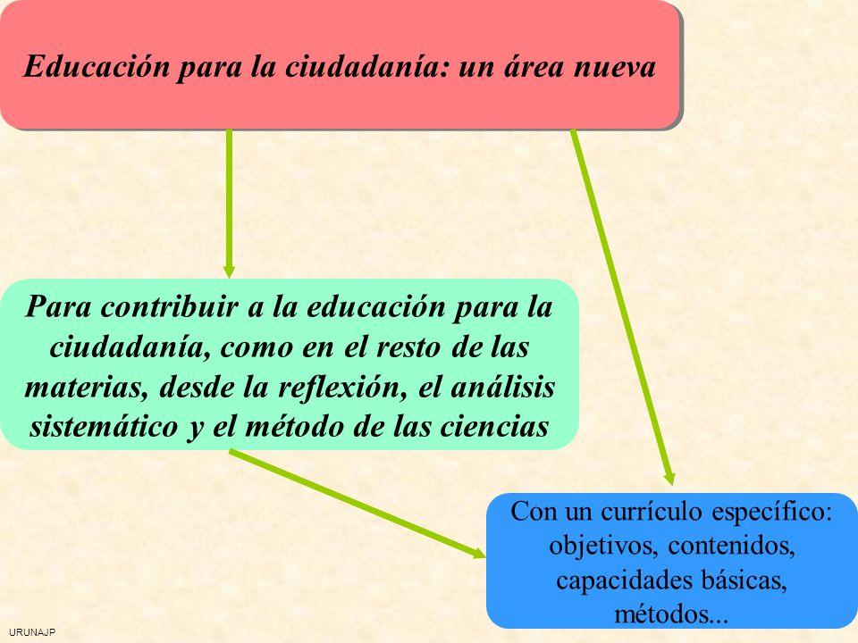 Educación para la ciudadanía: un área nueva