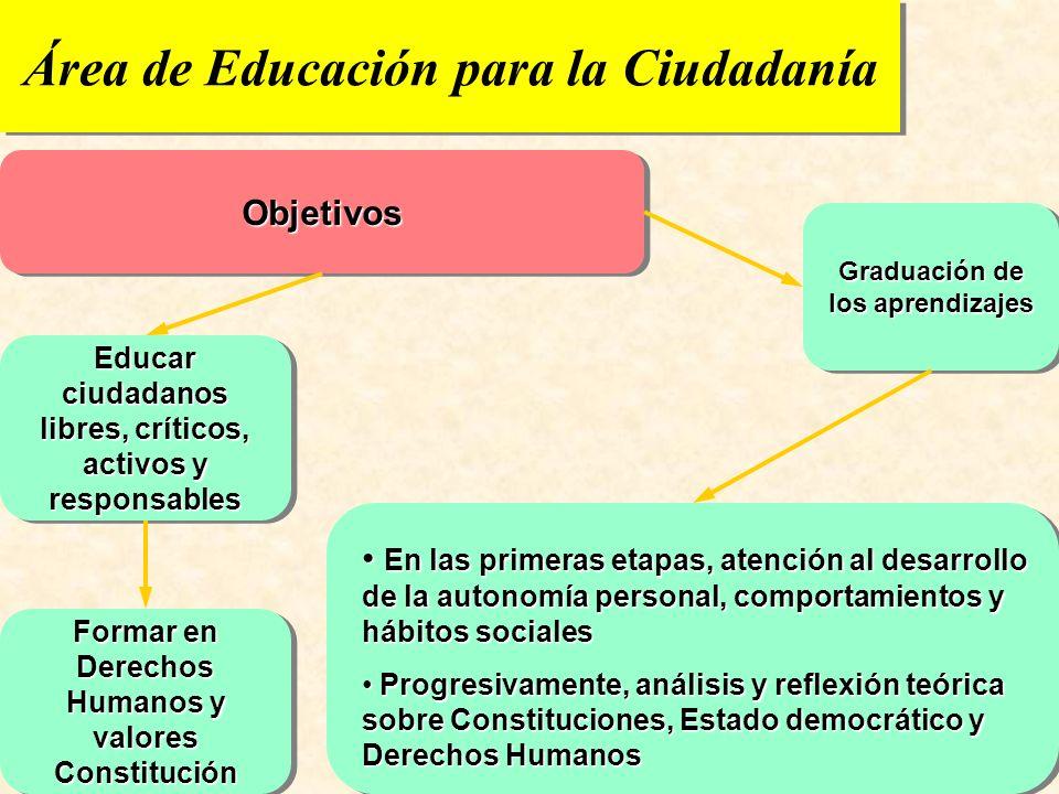 Área de Educación para la Ciudadanía
