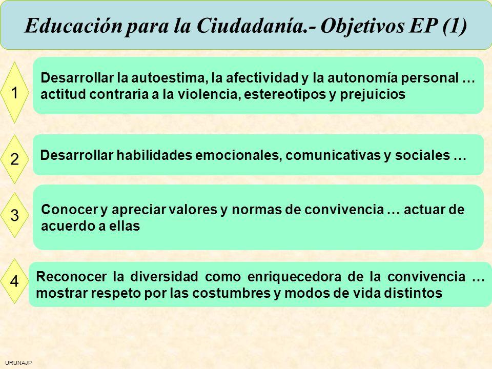 Educación para la Ciudadanía.- Objetivos EP (1)