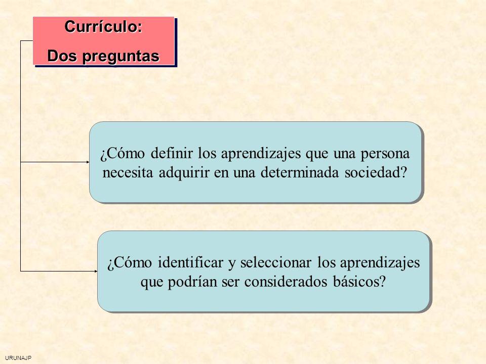 Currículo: Dos preguntas. ¿Cómo definir los aprendizajes que una persona necesita adquirir en una determinada sociedad