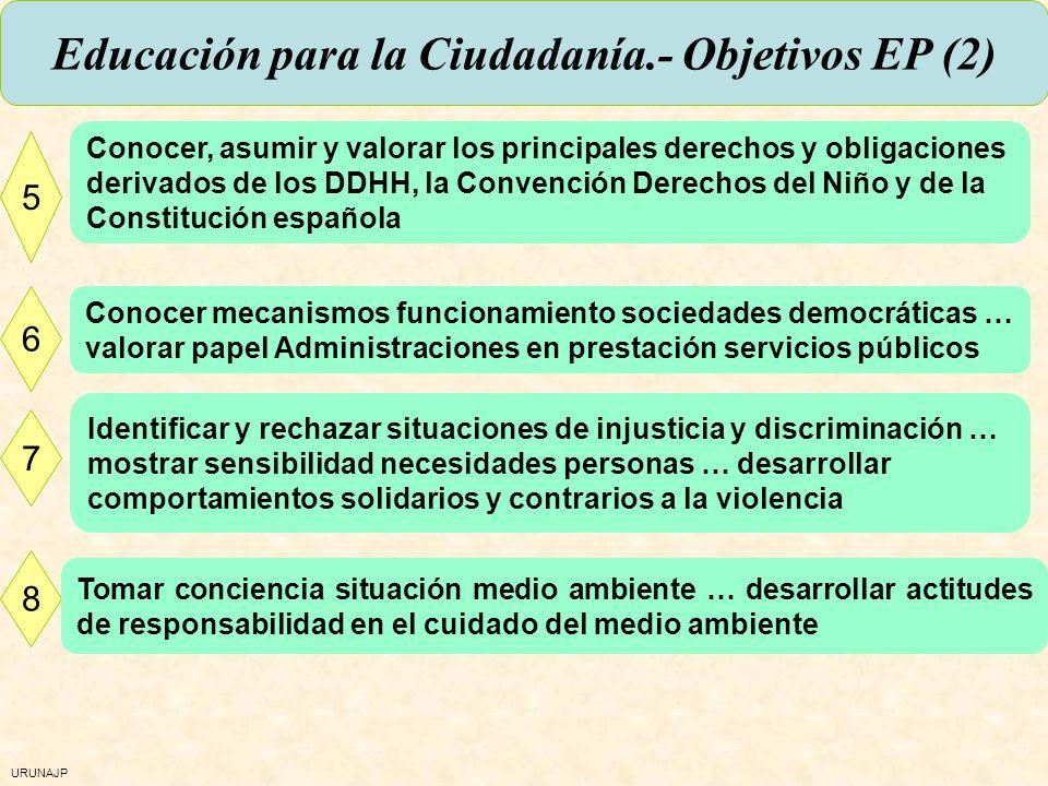 Educación para la Ciudadanía.- Objetivos EP (2)