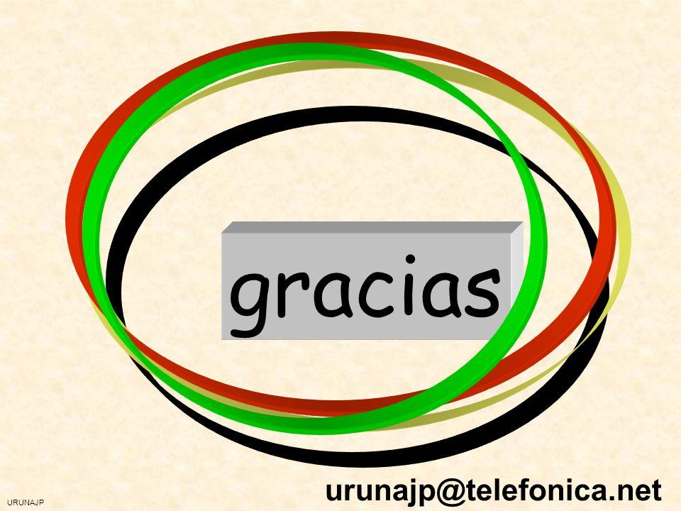 gracias urunajp@telefonica.net