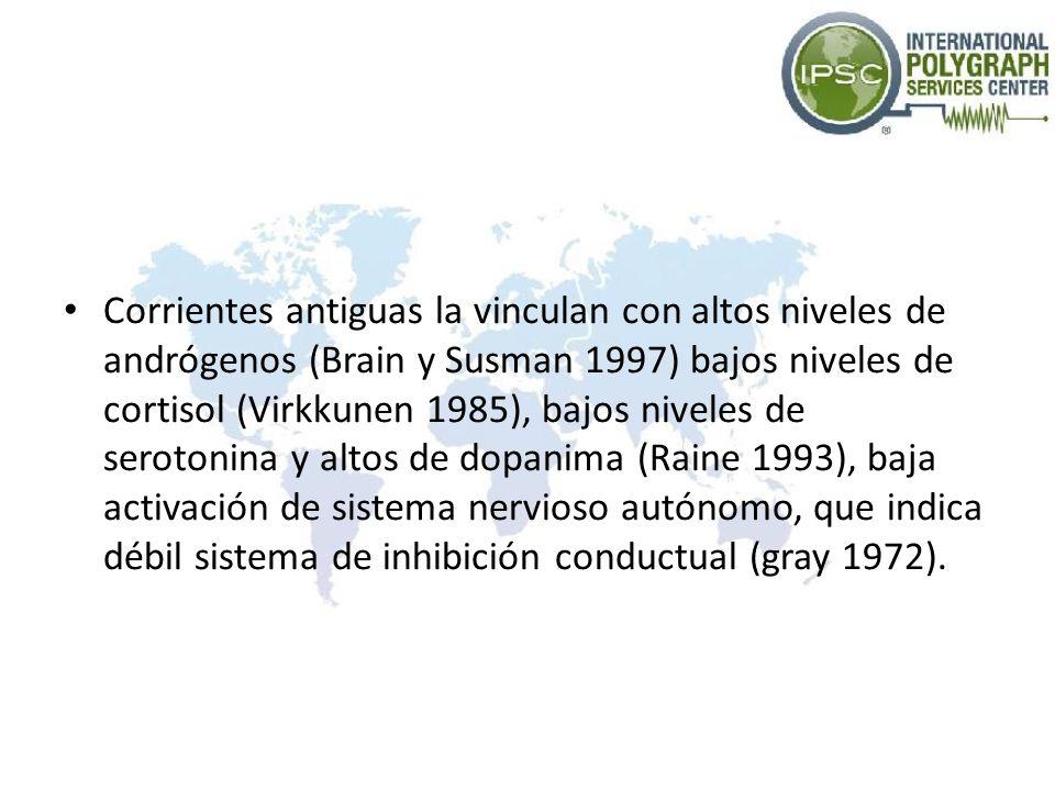 Corrientes antiguas la vinculan con altos niveles de andrógenos (Brain y Susman 1997) bajos niveles de cortisol (Virkkunen 1985), bajos niveles de serotonina y altos de dopanima (Raine 1993), baja activación de sistema nervioso autónomo, que indica débil sistema de inhibición conductual (gray 1972).