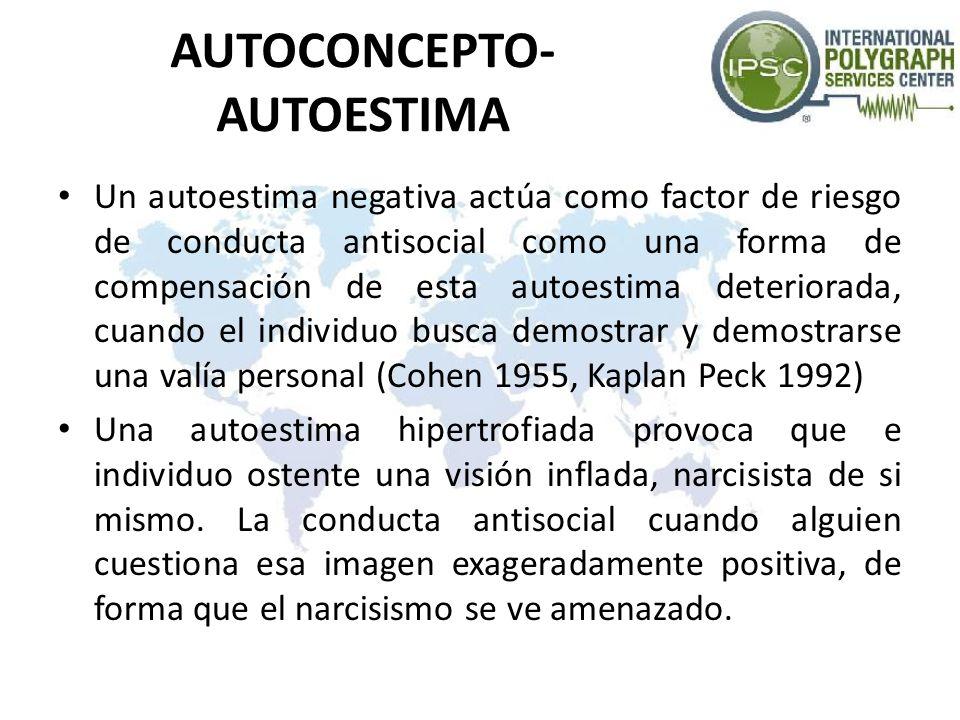AUTOCONCEPTO-AUTOESTIMA