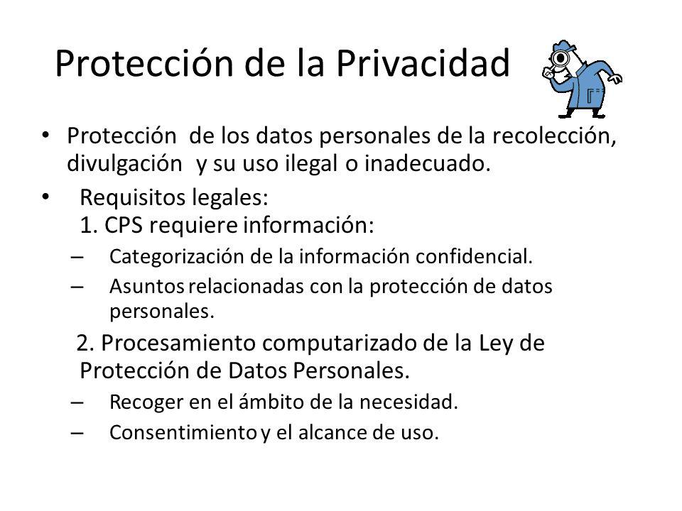 Protección de la Privacidad