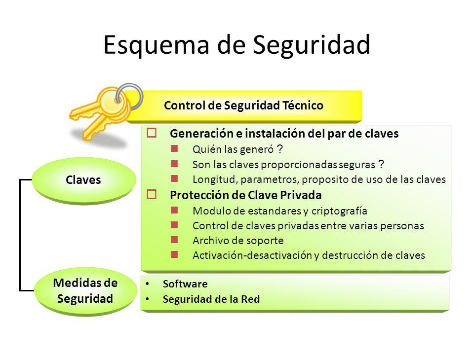 Control de Seguridad Técnico