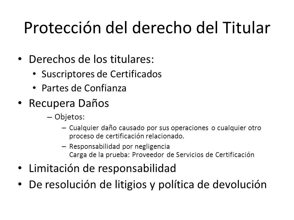 Protección del derecho del Titular