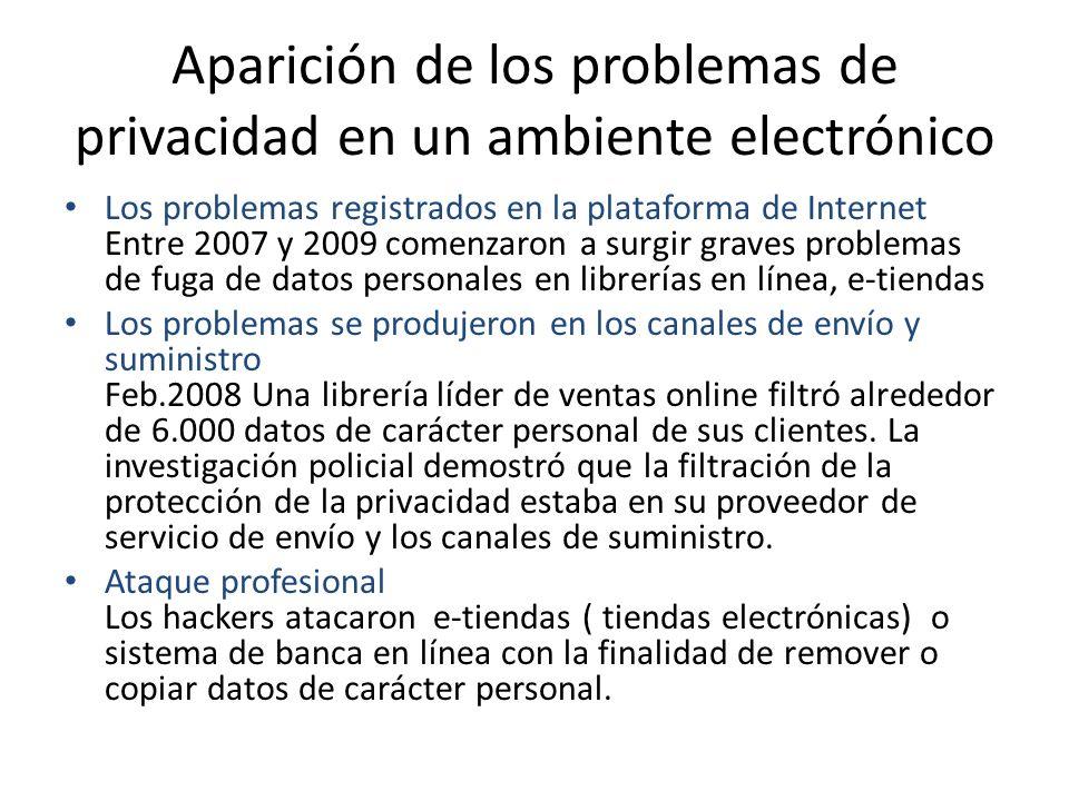Aparición de los problemas de privacidad en un ambiente electrónico