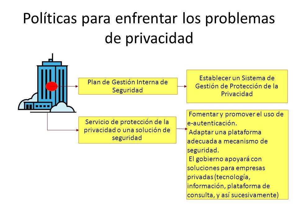 Políticas para enfrentar los problemas de privacidad