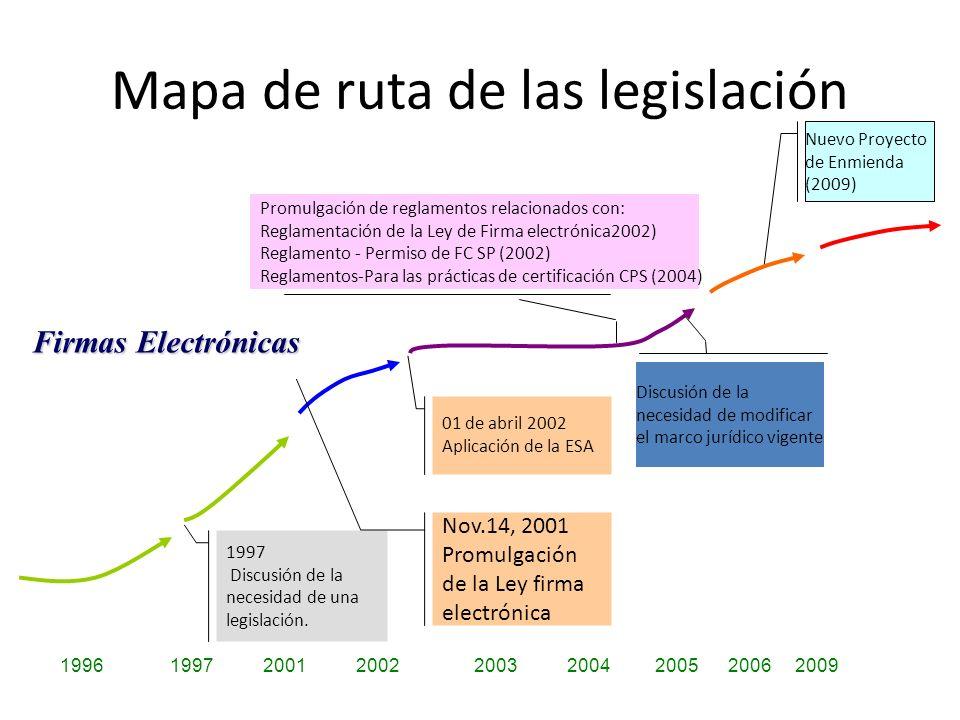 Mapa de ruta de las legislación