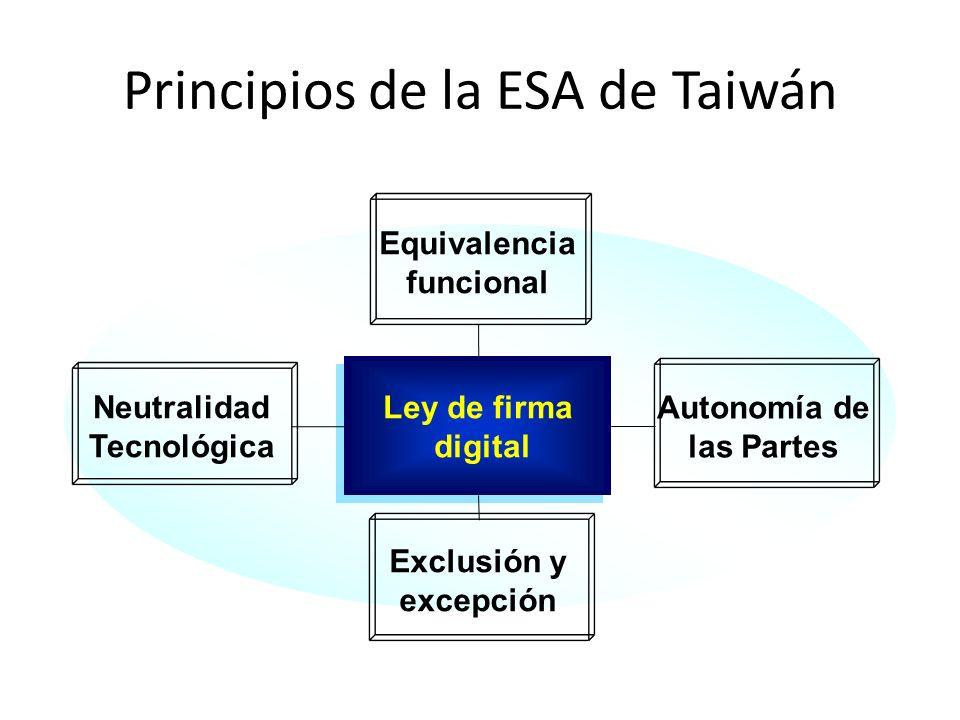 Principios de la ESA de Taiwán