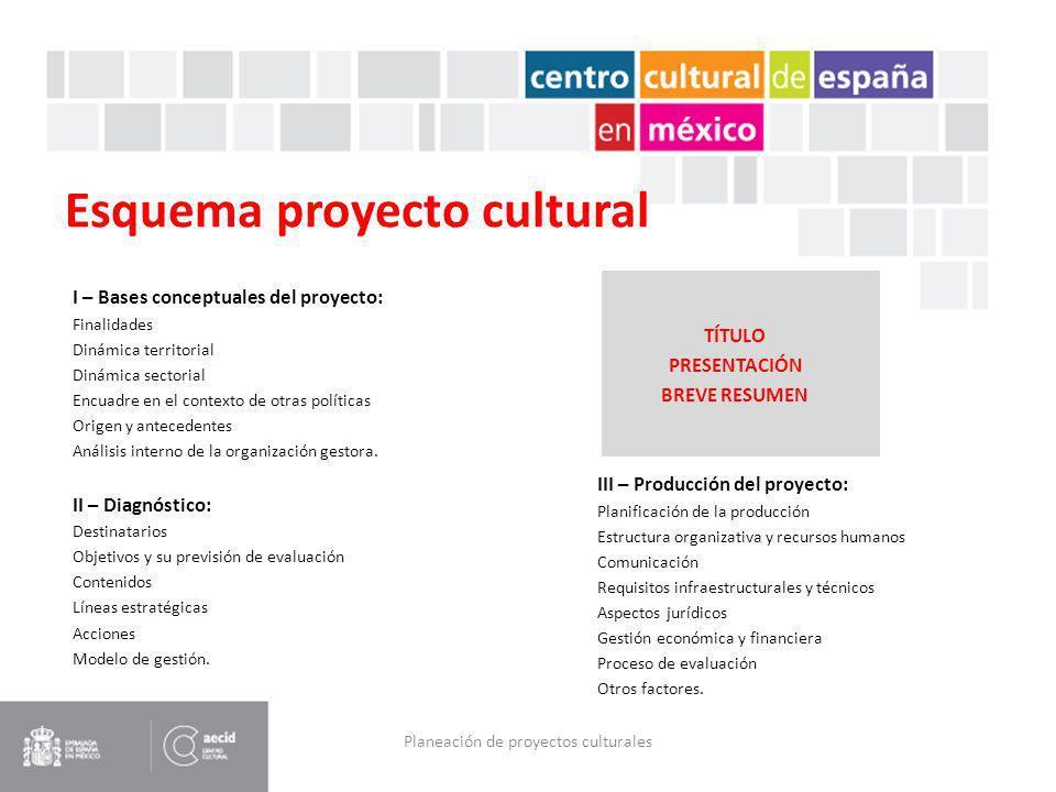 Esquema proyecto cultural