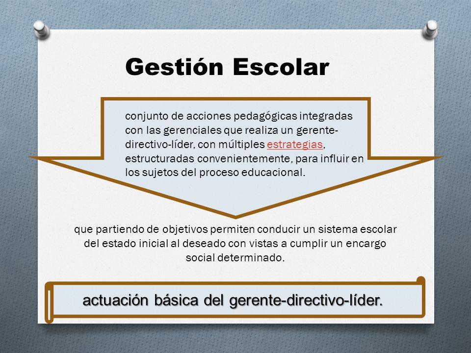 Gestión Escolar actuación básica del gerente-directivo-líder.