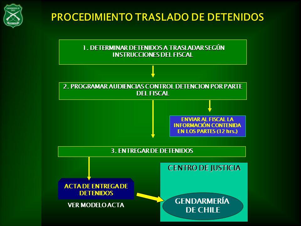 PROCEDIMIENTO TRASLADO DE DETENIDOS
