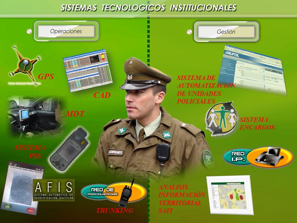 GPS CAD MDT SISTEMA PSS TRUNKING SISTEMA DE AUTOMATIZACION