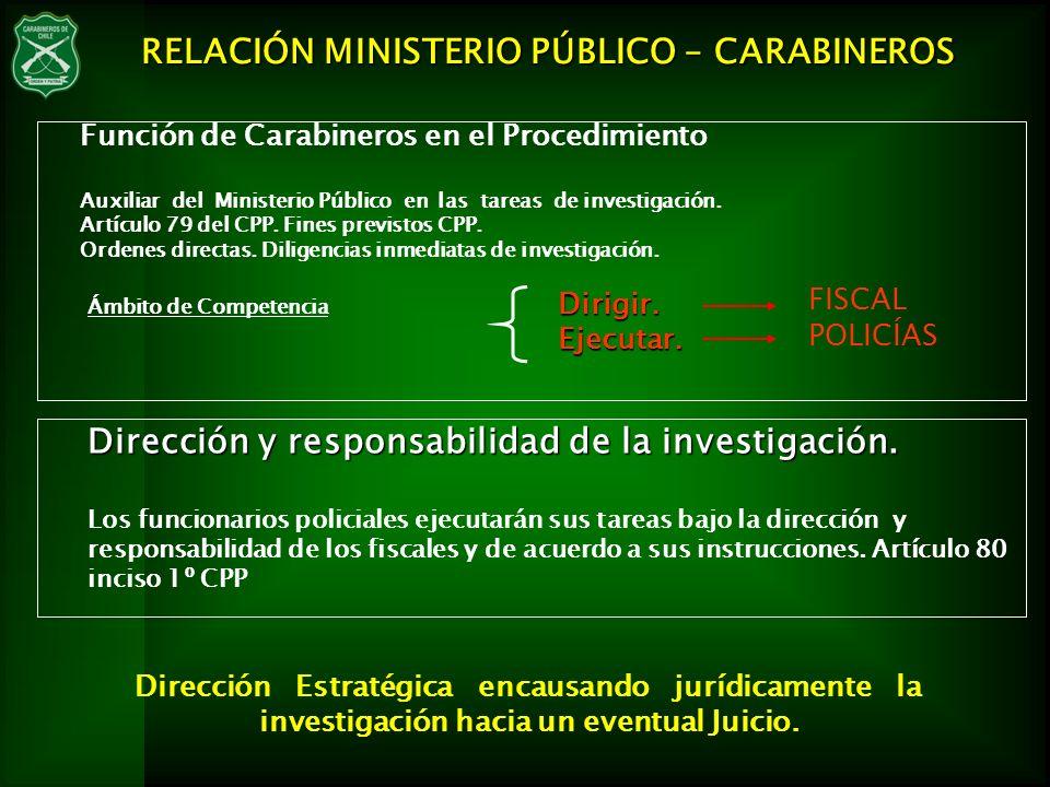 RELACIÓN MINISTERIO PÚBLICO – CARABINEROS