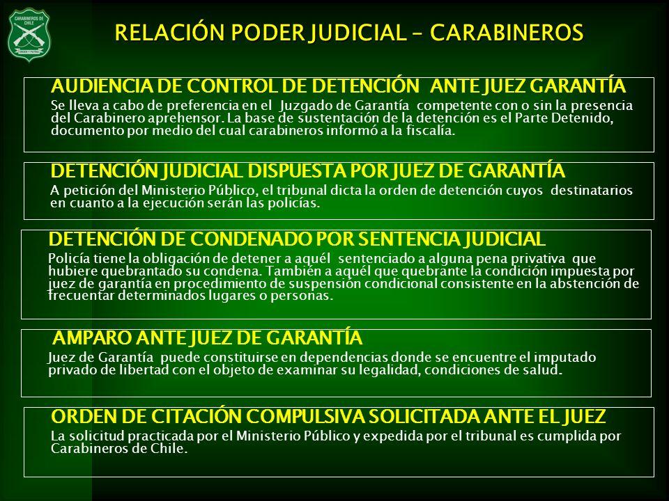 RELACIÓN PODER JUDICIAL – CARABINEROS