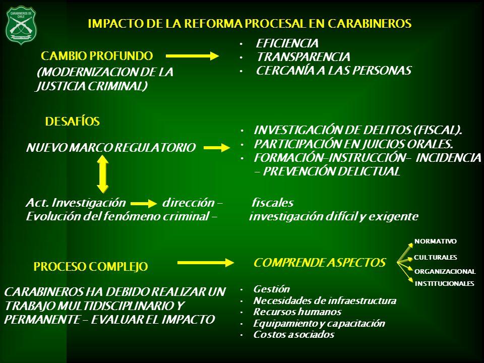 IMPACTO DE LA REFORMA PROCESAL EN CARABINEROS