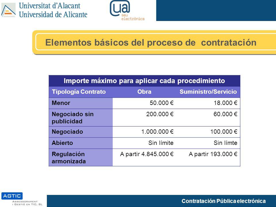 Importe máximo para aplicar cada procedimiento