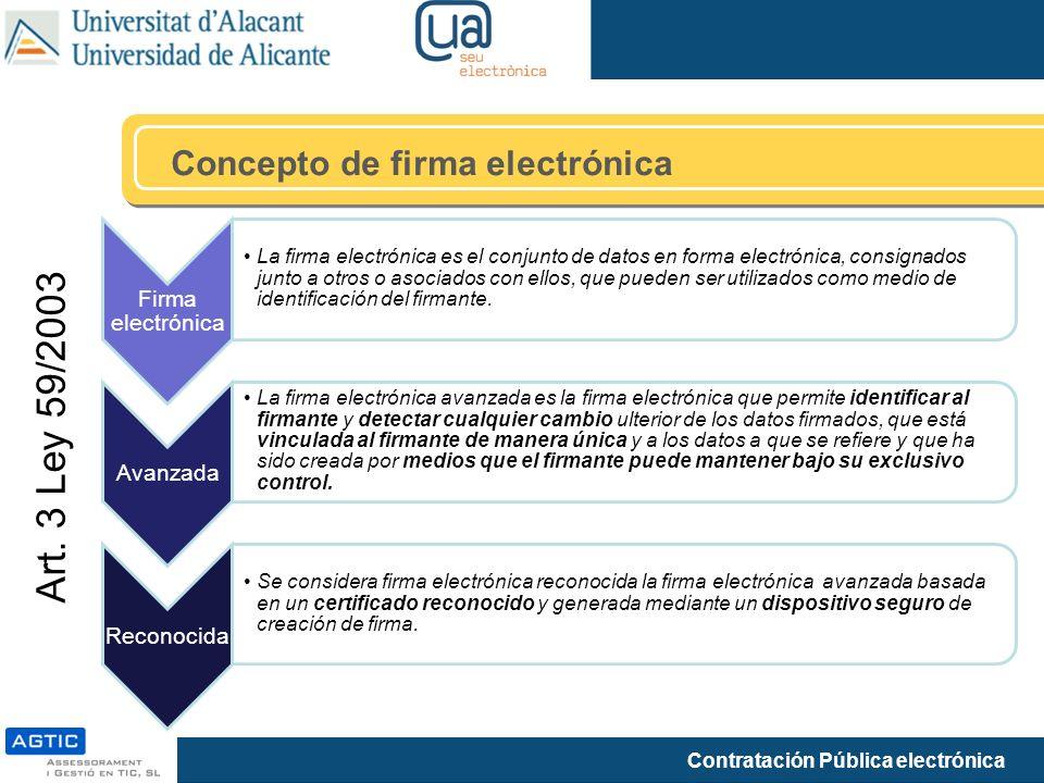 Art. 3 Ley 59/2003 Concepto de firma electrónica Firma electrónica