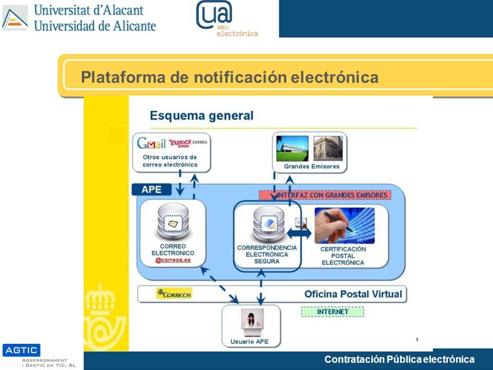 Plataforma de notificación electrónica
