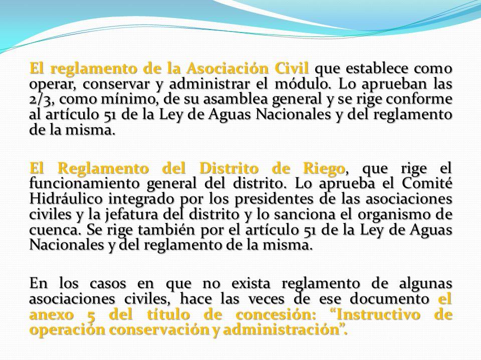 El reglamento de la Asociación Civil que establece como operar, conservar y administrar el módulo. Lo aprueban las 2/3, como mínimo, de su asamblea general y se rige conforme al artículo 51 de la Ley de Aguas Nacionales y del reglamento de la misma.