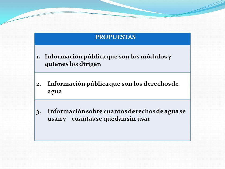 PROPUESTAS Información pública que son los módulos y quienes los dirigen. Información pública que son los derechos de agua.